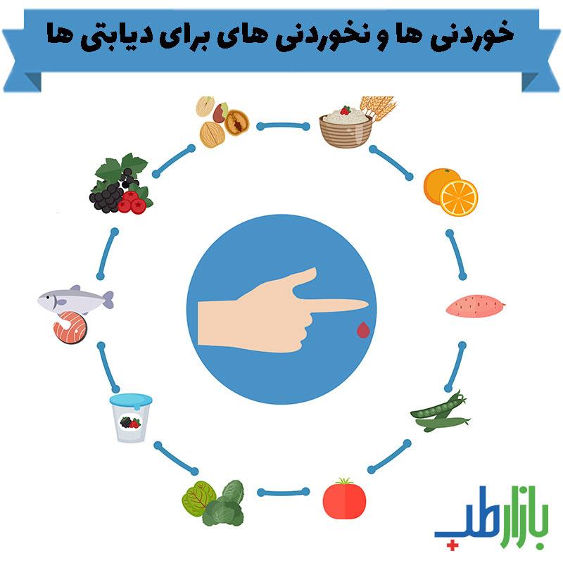 مواد غذایی برای دیابتی ها