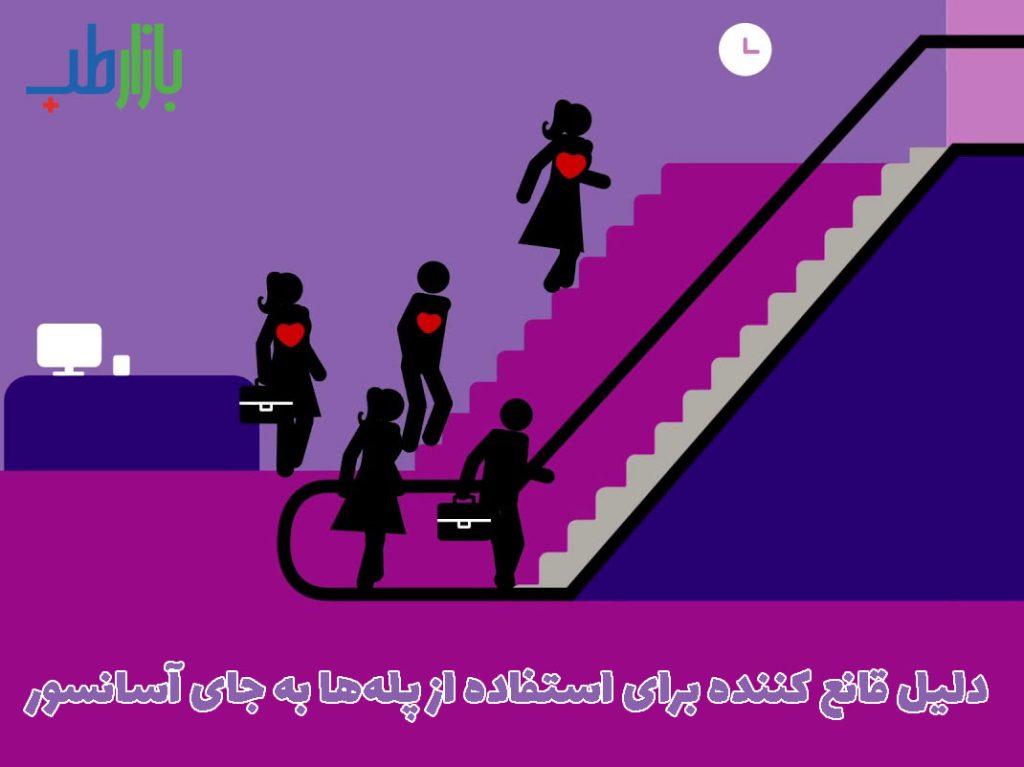استفاده از پلهها به جای آسانسور