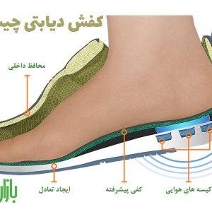 کفش دیابتی